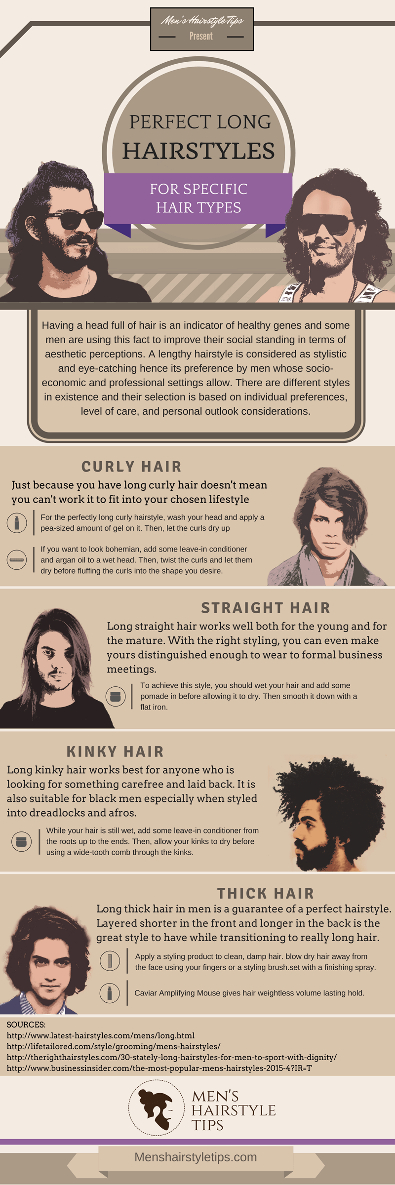 Infographic about Long hairstyles for men