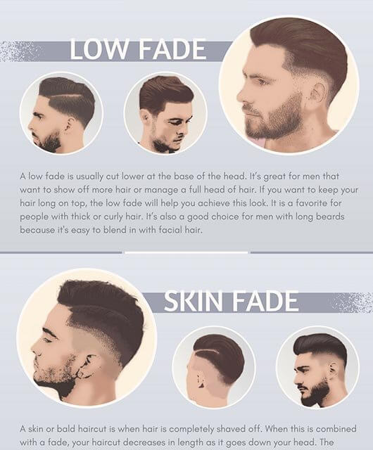 Men\'s Hairstyle Tips - Page 3 of 4 - Men\'s Latest Hairstyle