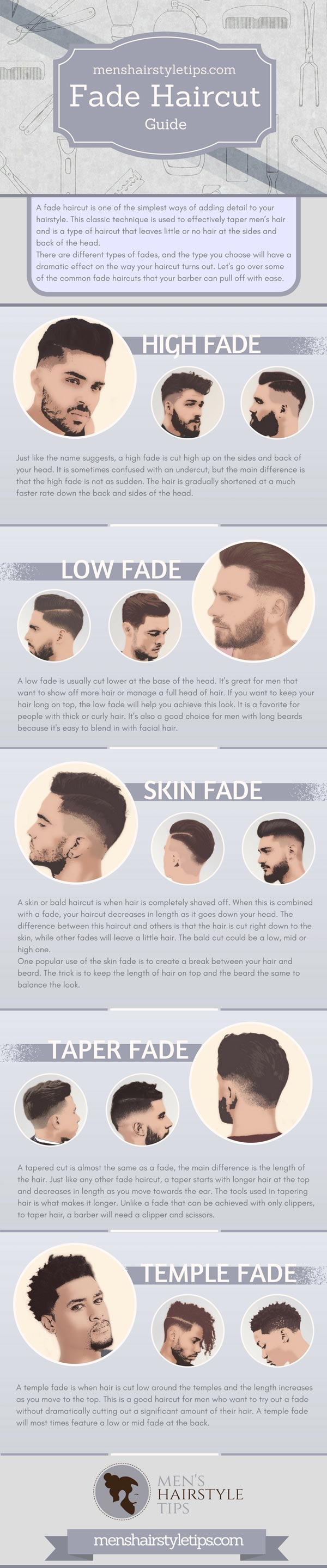 Barber Hairstyle Guide Hairstyles